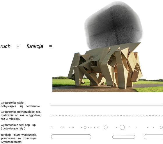 structure_10_Daria_Pietryka